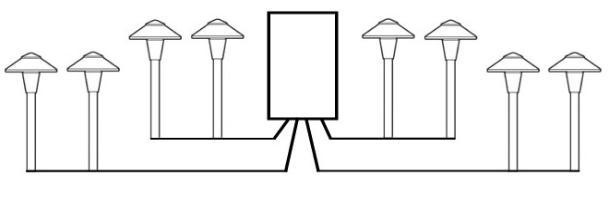 low voltage system layout - landscape lighting supply company  landscape lighting supply company